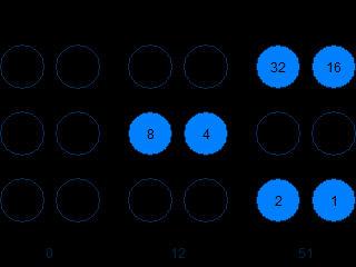 Horloge binaire avec ses valeurs numériques
